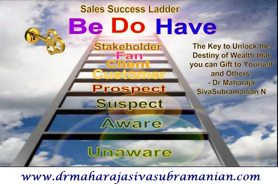 Brand promotion sales-ladder-by-dr-maharaja-sivasubramanian-n