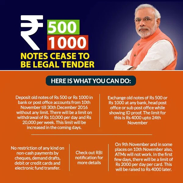 PM Modi Announces that the government is scrapping the existing denominations of Rs 500 and Rs 1000 currency notes.